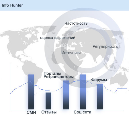 infohunter monitoring